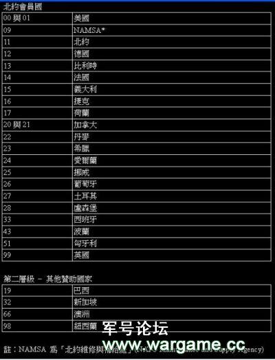 太阳集团太阳娱乐登录 10