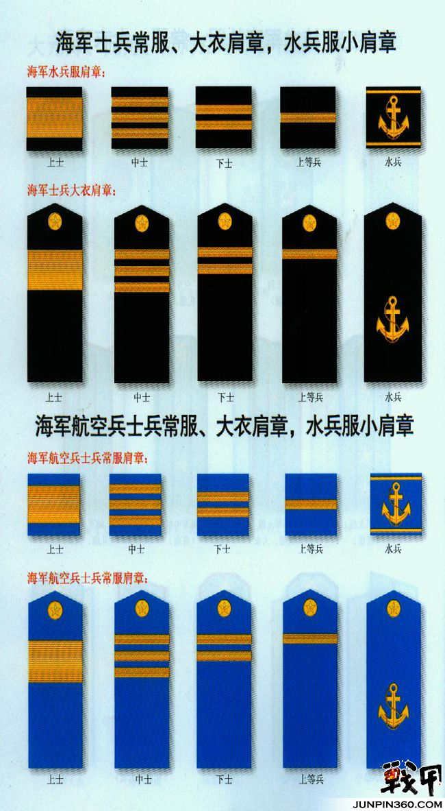 解放军55式军衔标志